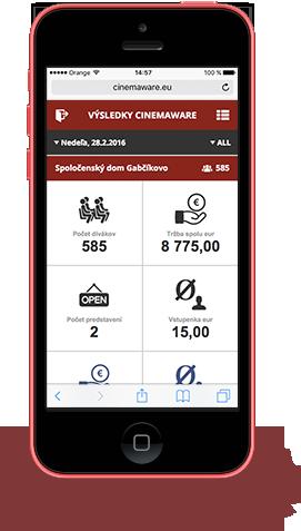 Výsledky a návštevnosť v mobile